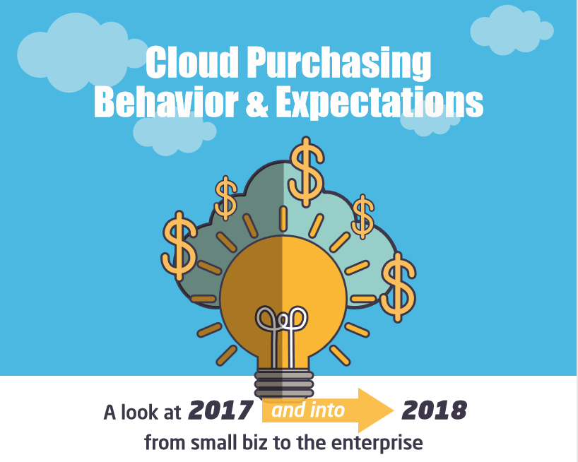 2018 Cloud Trends